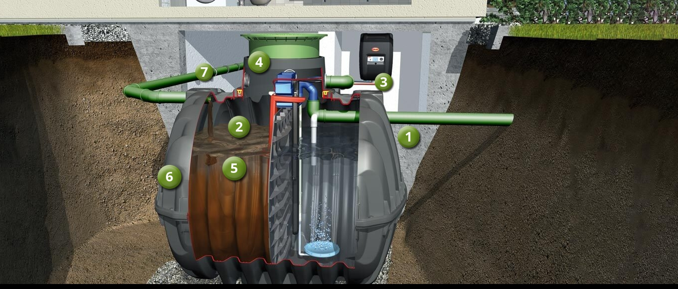 How does a small wastewater treatment system work?